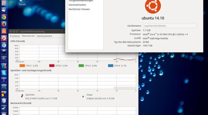 Ubuntu 14.10 auf Mac mini late 2012