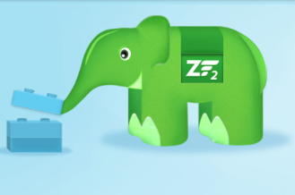 ZF2: Custom View Helper in Zend Framework 2 mit ZfcTwig